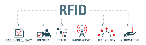 RFID-solution-for-school